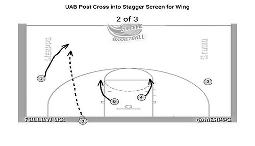 UAB Post Cross into Stagger Screen for Wing Seq2.jpg