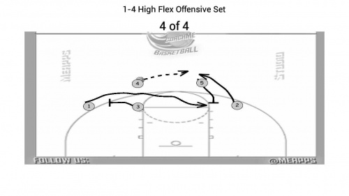 1-4 High Flex Offensive Set Seq4.jpg