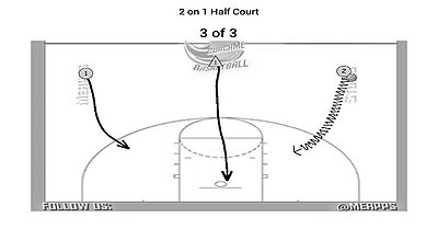 2 on 1 Half Court Seq3.jpg