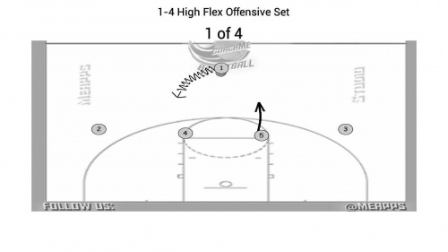1-4 High Flex Offensive Set Seq1.jpg