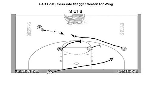 UAB Post Cross into Stagger Screen for Wing Seq3.jpg