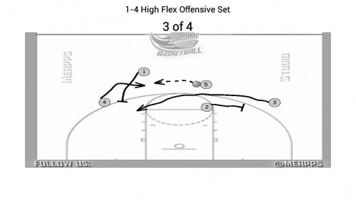 1-4 High Flex Offensive Set Seq3.jpg