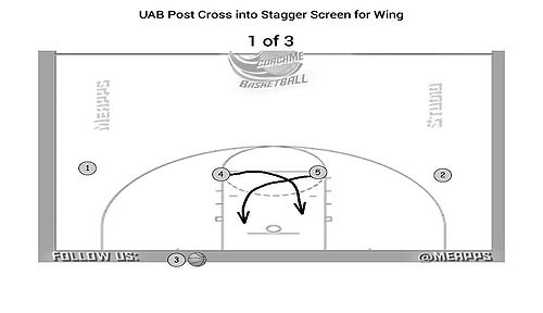 UAB Post Cross into Stagger Screen for Wing Seq1.jpg